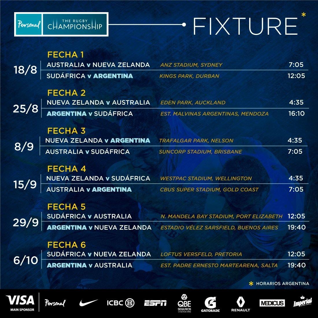 explorar Imperativo emparedado  El fixture de Los Pumas en el Rugby Championship 2018 | MARCA Claro  Argentina