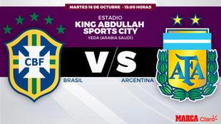 Horario y dónde ver hoy en TV el Brasil vs Argentina
