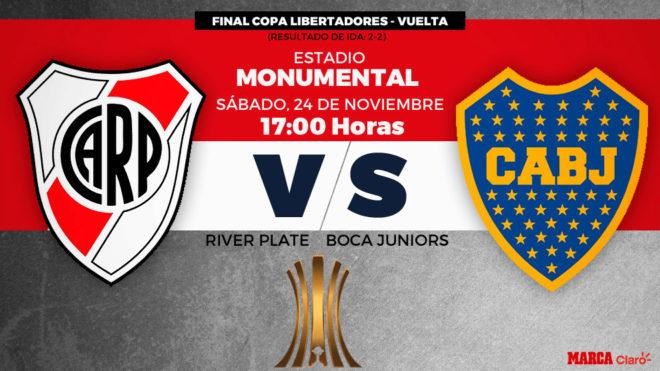 River vs Boca minuto a minuto
