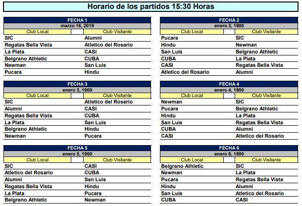Calendario Mundial Rugby 2019.La Urba Presenta El Fixture Para El Top 12 Del 2019 Marca