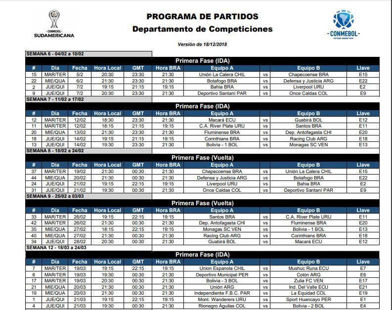 00de968bf Copa Sudamericana 2019  Fixture