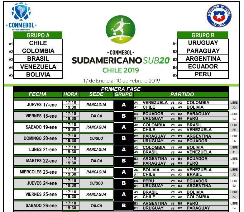 Calendario Eliminatorias Sudamericanas 2020.Sudamericano Sub 20 Chile 2019 Calendario Dias Y Horarios