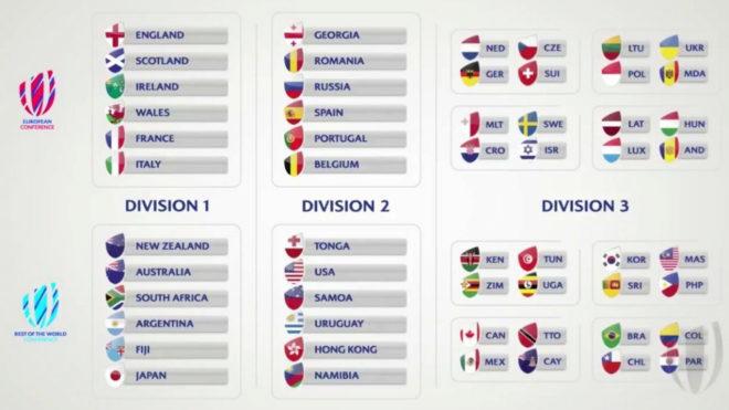 World Rugby crea la Liga Mundial