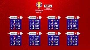 Argentina integrará el Grupo B del Mundial China 2019.