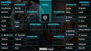 Copa de la Superliga 2019: fixture, cruces y todas las claves de la...