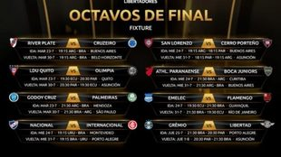 Fixture confirmado de los octavos de final de la Copa Libertadores