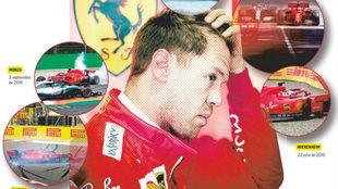 El museo de los errores de Vettel