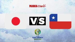 Chile vs Japón: horario y dónde ver