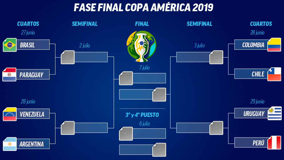 Image Result For Chili Vs Paraguay