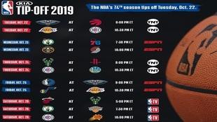La NBA 2019-20 abrirá con dos partidazos: ¡Clippers-Lakers! y...