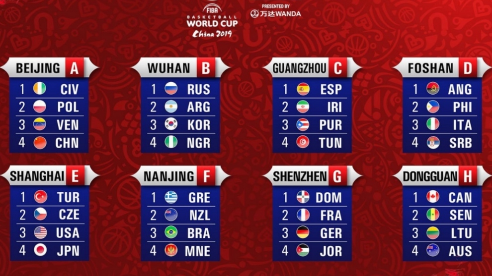 Calendario Mundial Rugby 2019.Mundial De Basquetbol China 2019 El Fixture Del Mundial De