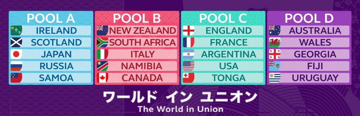 Calendario Mundial Rugby 2019.El Rugby Mundial Se Muda A Japon Marca Claro Argentina