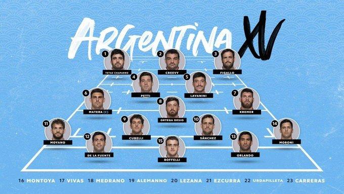 cafetería protestante Representar  Los Pumas vs Francia, en vivo el debut en el Mundial de Rugby Japón 2019 |  MARCA Claro Argentina