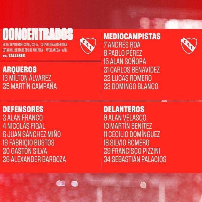 Independiente vs. Talleres por Superliga: hora, TV y formaciones
