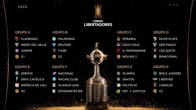 Así quedó la fase de grupos de la Copa Libertadores 2020: partidos,...