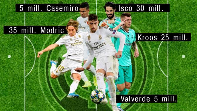 Modric, Isco, Kroos, Casemiro y Valverde, los 100 millones mejor...