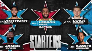 Quinteto del Oeste con Luka Doncic y LeBron James a la cabeza