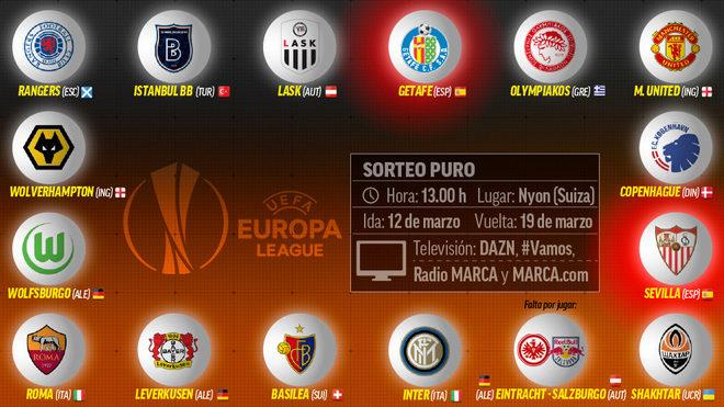Sorteo de octavos de la Europa League: United, 'Wolves' e Inter son las amenazas