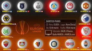 Sorteo de octavos de la Europa League: United, 'Wolves' e...