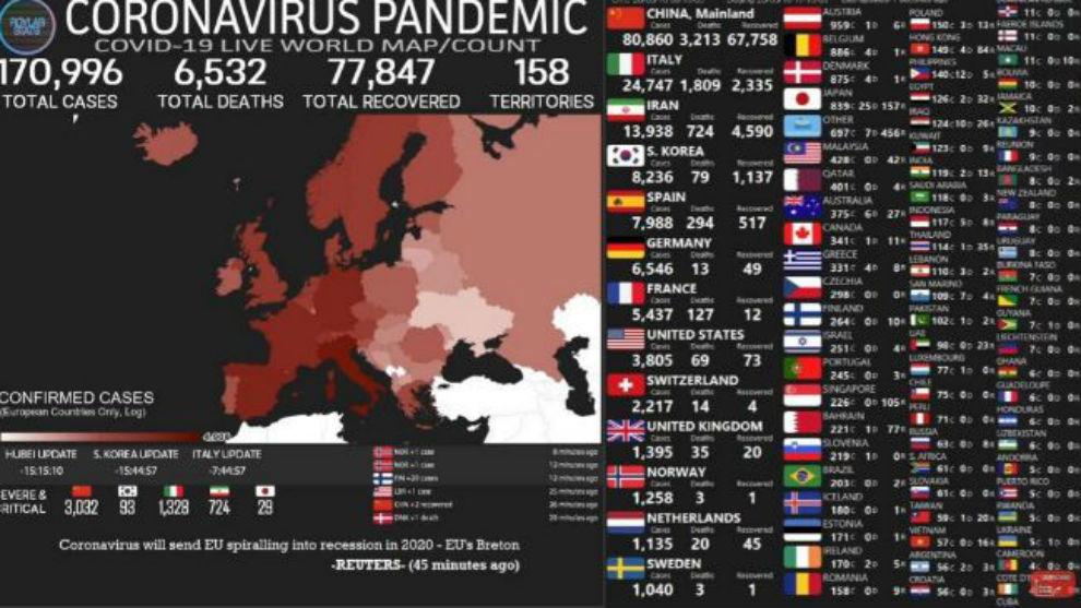 ¿Cuántos casos de COVID-19 hay en el mundo? Sigue la información en...