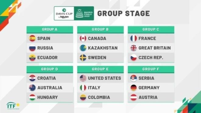 El único torneo seguro en el calendario: la fase final de la Copa...