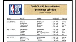 Estos son los partidos de pretemporada en la NBA.