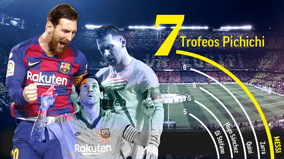 Leo Messi repite como Pichichi de la liga española.