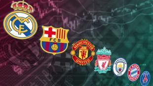Infografía de los clubes más valiosos del mundo en 2020