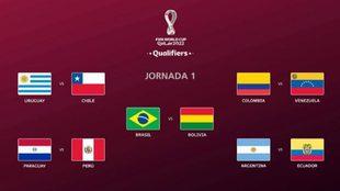 La primera fecha de Eliminatorias a Qatar.