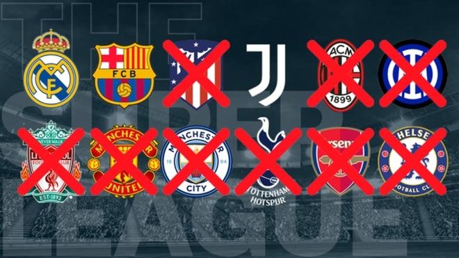 Los clubes que se bajaron de la Superliga Europea de Clubes