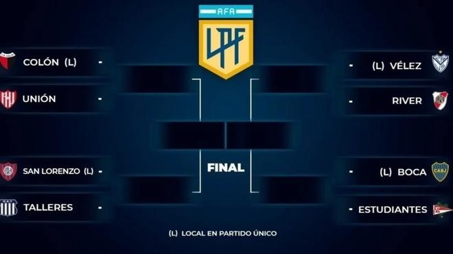 Así son los cuartos de la Copa Liga Profesional hoy