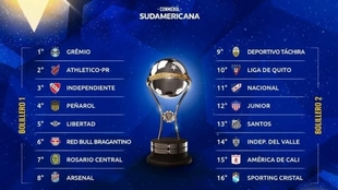 sorteo sudamericana 2021