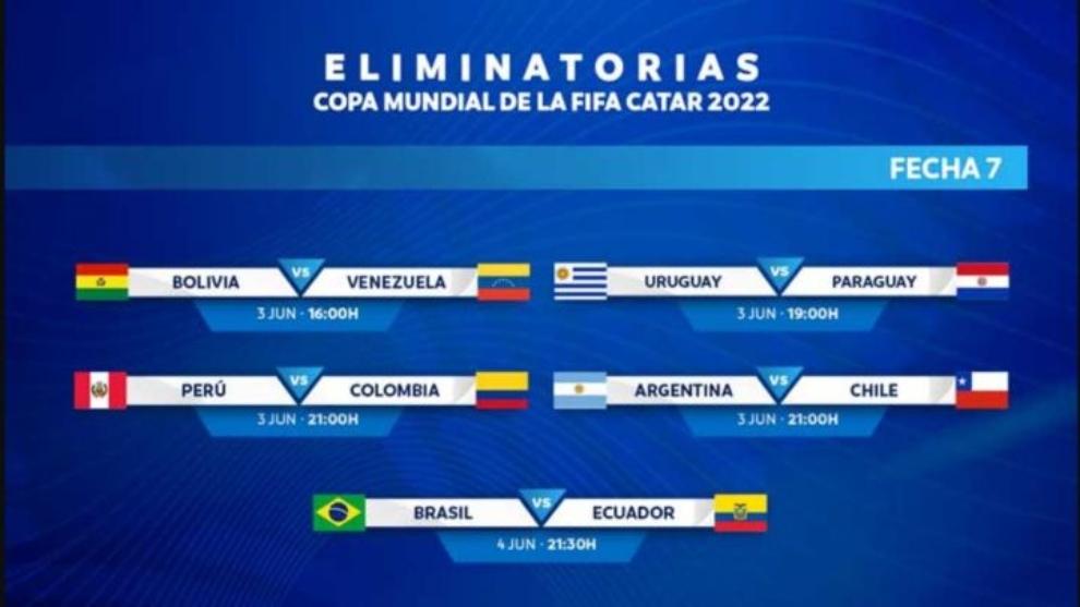 Tabla de posiciones eliminatoria sudamericana y partidos de hoy.