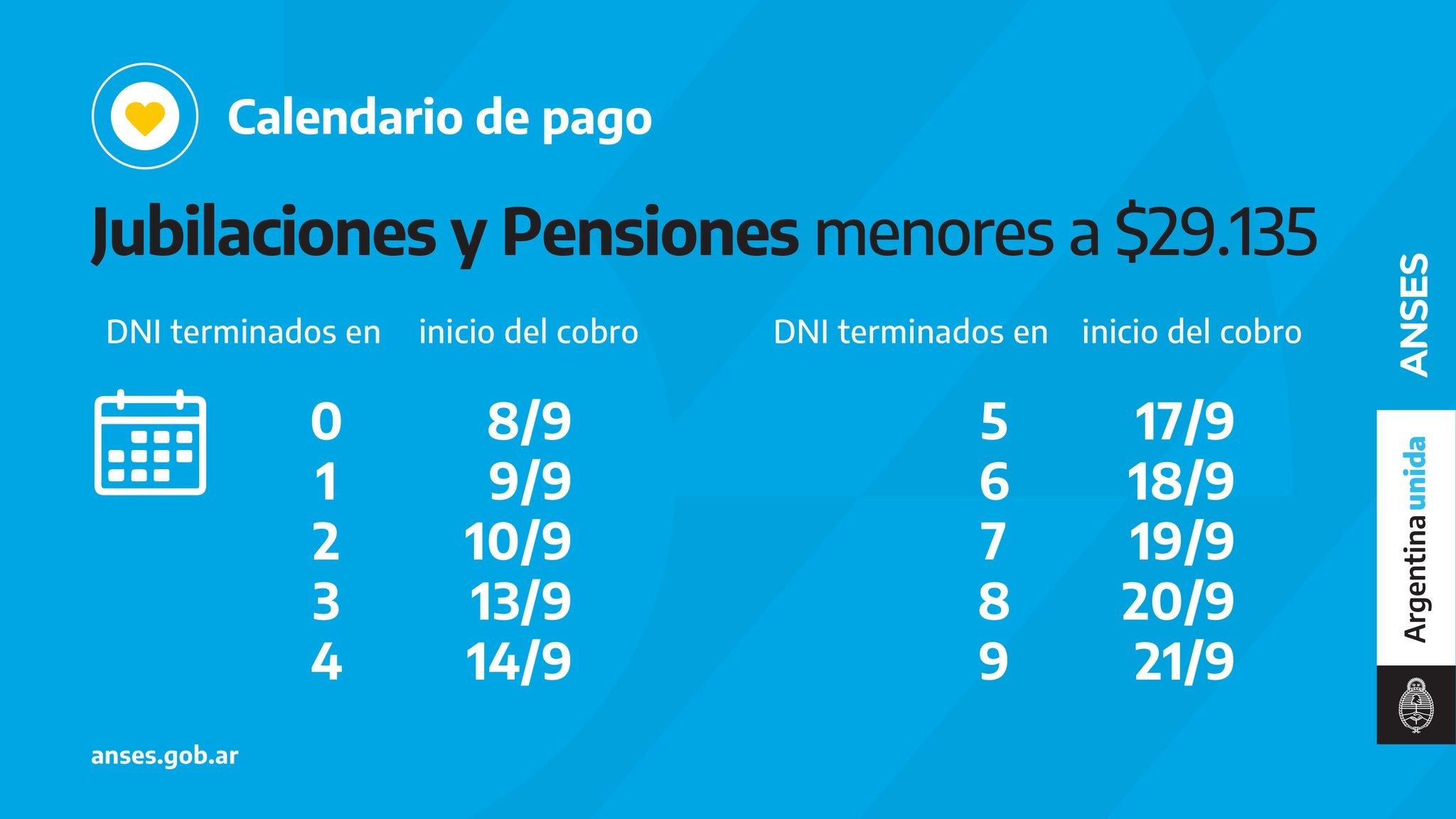 Fechas de cobro Anses, septiembre 2021: ¿Cuándo, cómo y cuáles son los  montos de las asignaciones?   MARCA Claro Argentina