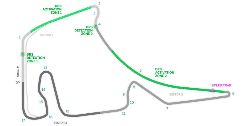 Circuito Hockenheim