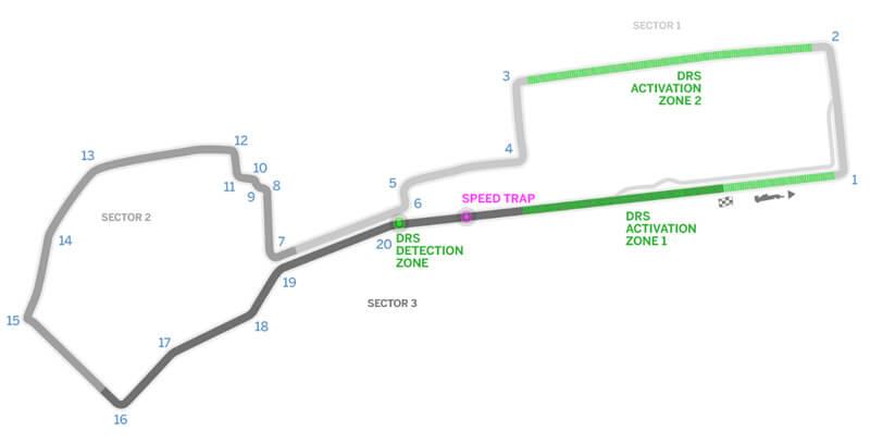 Circuito Baku City Circuit