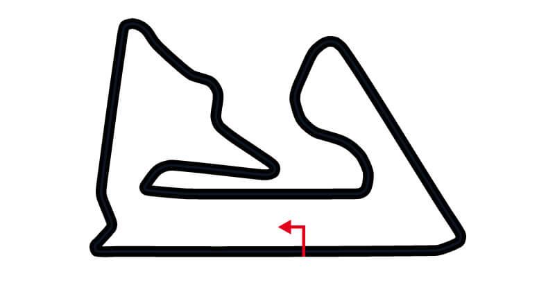 Circuito Sakhir