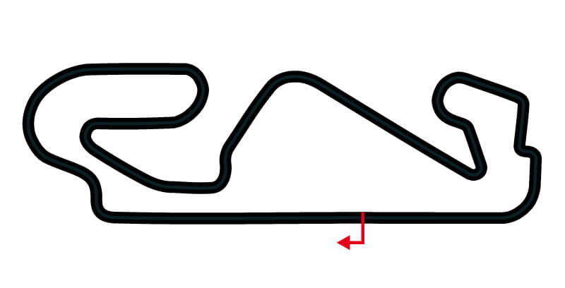 Circuito Catalunya