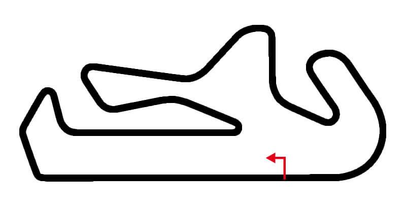 Circuito Portimao